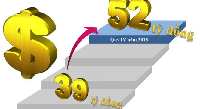 Thủ tục tăng vốn điều lệ công ty có vốn nước ngoài